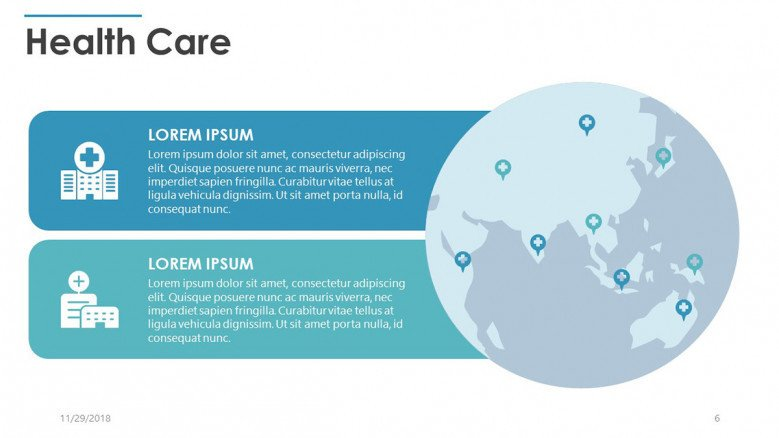 world health care distribution in globe