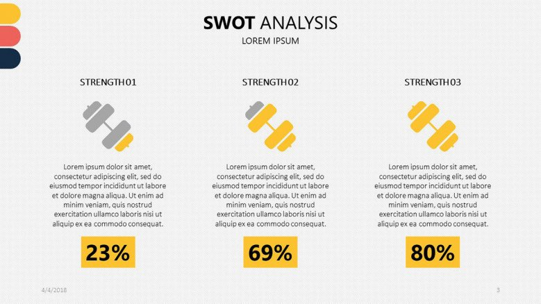 SWOT analysis data driven percentage with key factors in text