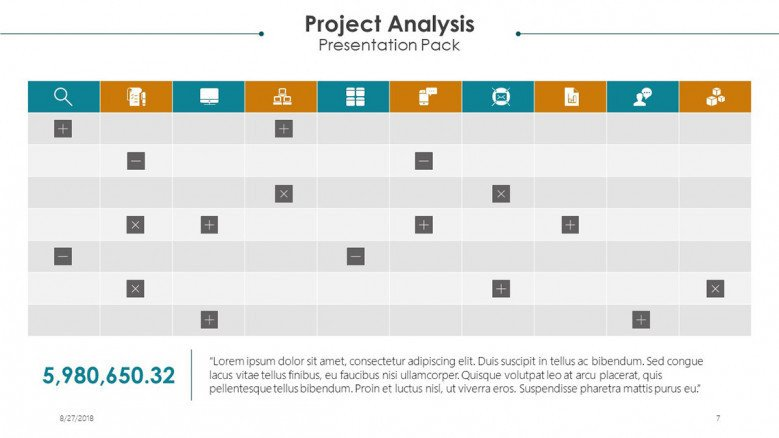 project analysis slide in checklist table