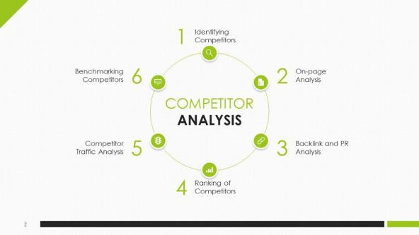 Competitor analysis marketing free powerpoint template competitor analysis free template in green toneelgroepblik