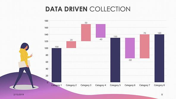 data driven collection in waterfall chart