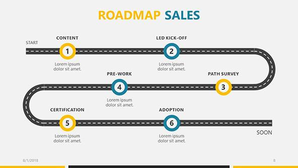 Business roadmap free powerpoint template roadmap sales slide in six points timeline cheaphphosting Choice Image