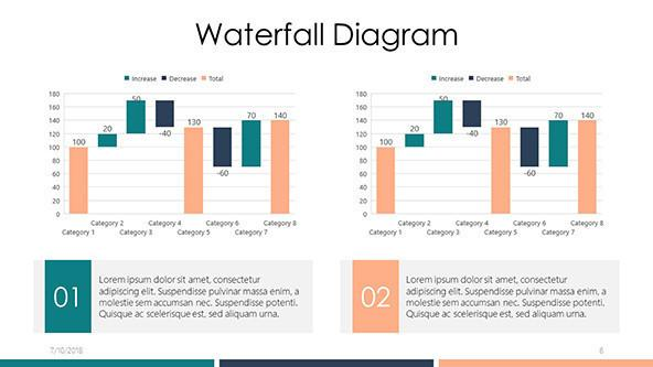 Waterfall comparative chart slide