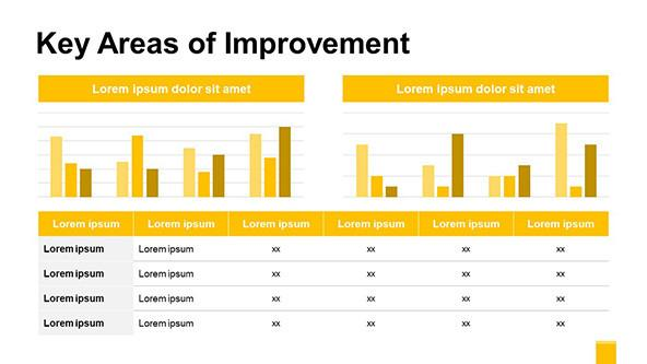 Business Review PowerPoint Charts