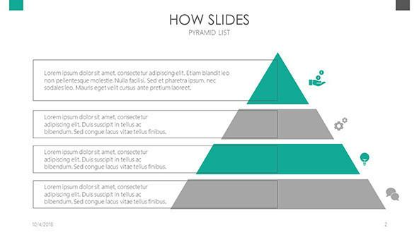 How slides in pyramid diagram with four stages