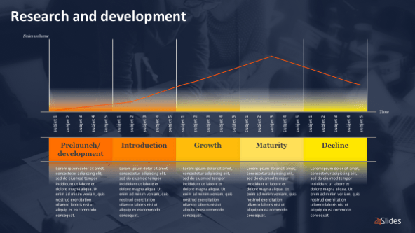 Research and development data slides