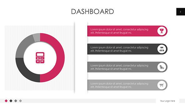 Dashboard slide with data driven information in pie chart
