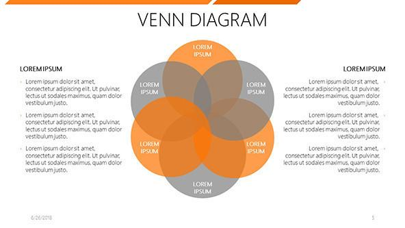 Venn Diagram Free Powerpoint Template