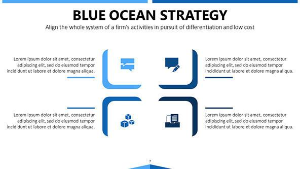 A Blue Ocean Strategy Powerpoint template with 4 sections