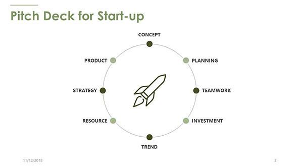 Pitch deck for start-up presentation in cycle chart