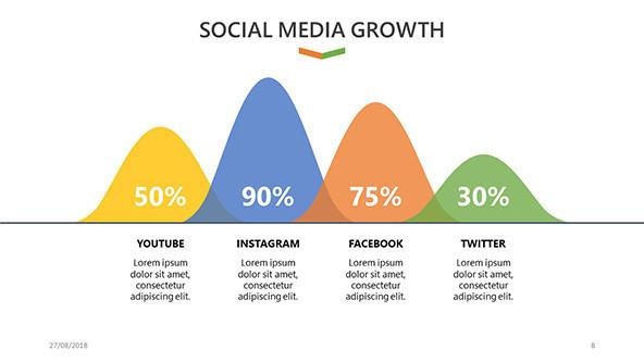 Social Media Growth Slide in percentages