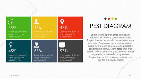 PEST Diagram overview with six key factors in text box