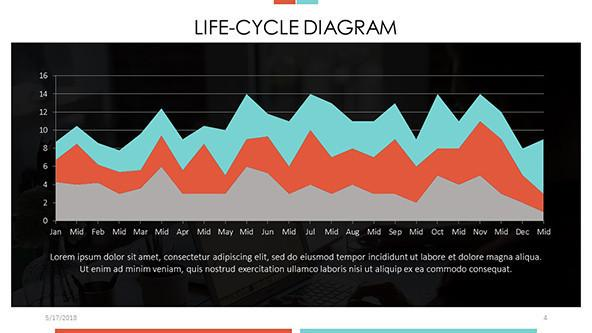 life cycle diagram in area chart