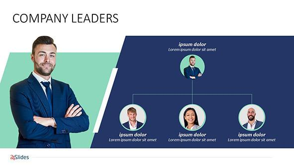 Company Leaders PowerPoint Map
