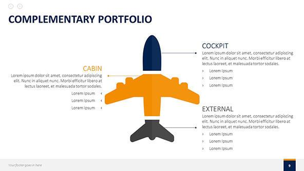 aviation slide with airplane figure and information of its structure with arrows