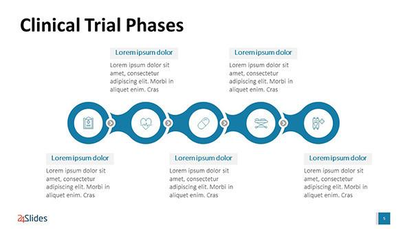 clinical trials phases powerpoint timeline