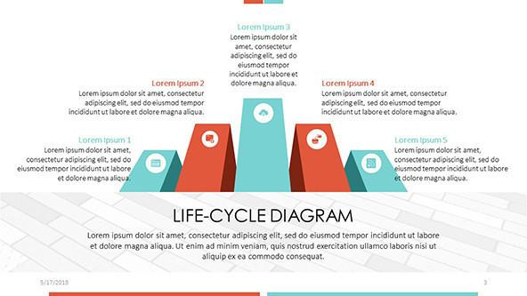Life cycle diagram free powerpoint template life cycle diagram in five column chart toneelgroepblik