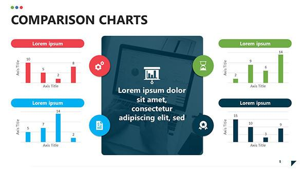 Creative Slide with Four comparison charts