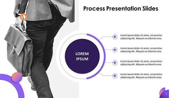 process slide in four key factors with bullet point text and image